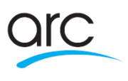 Asia-Pacific RPAS Consortium